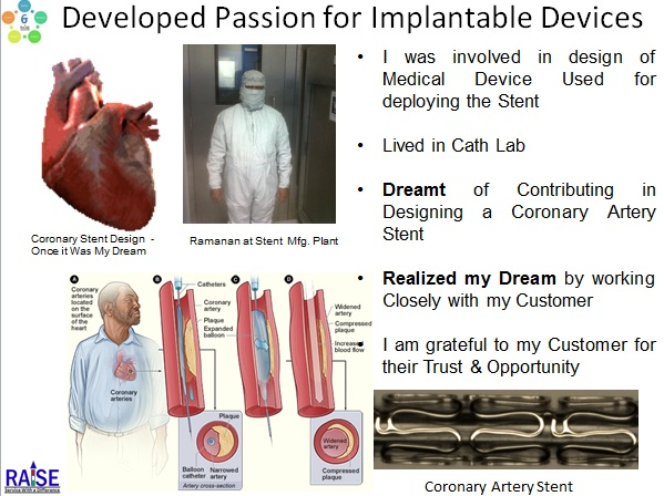 Stent Design Was Once A Dream of Ramanan - Now it is a Skill