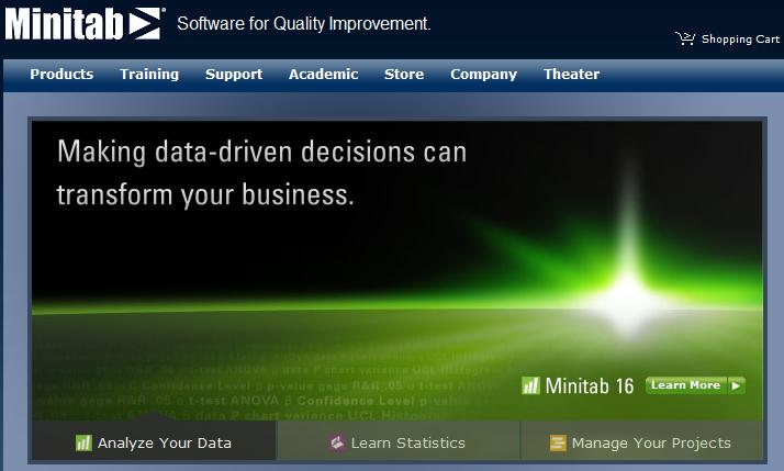 Minitab - Industries Popular Algorithm